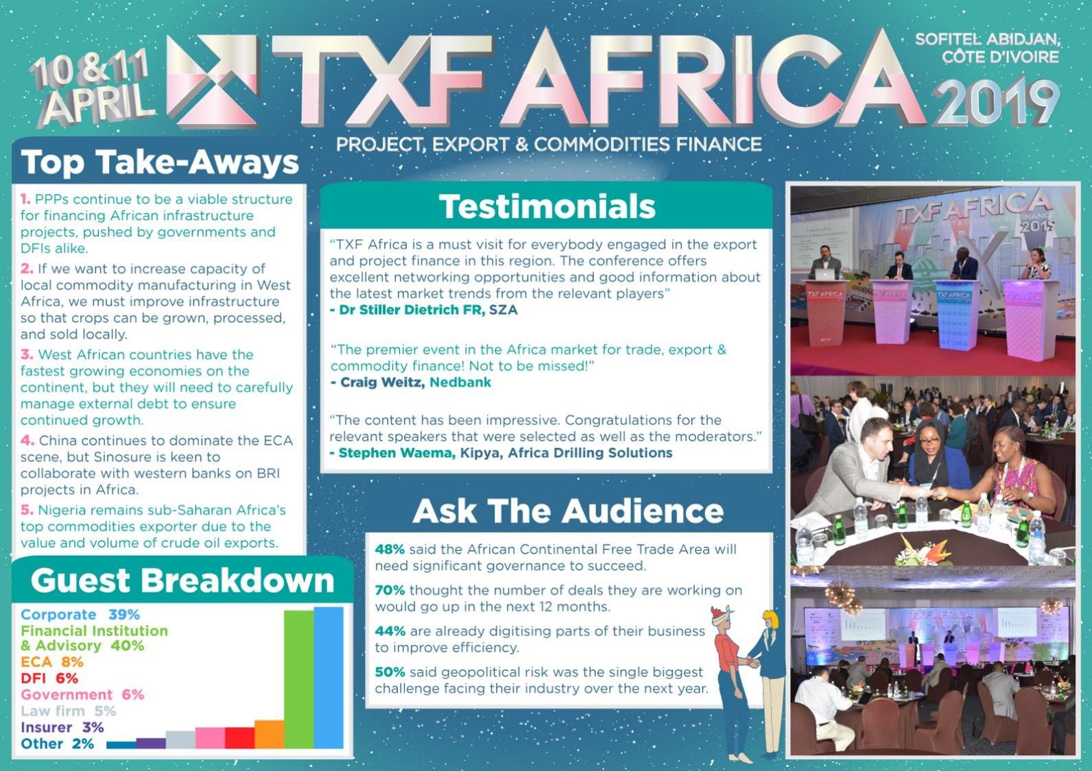 TXF Africa 2020 - TXF News
