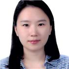 Jieun Kang