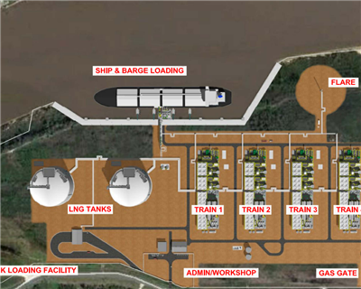 Magnolia LNG project moves forward with further FTA export rights