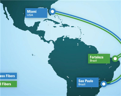 Coface to provide guarantee for Brazil-US cable project