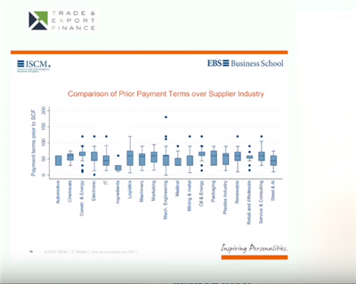 TXF Webinars: How are companies using supply chain finance?