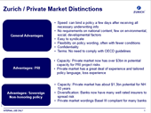 Nuria Gorog ECA vs Private Market