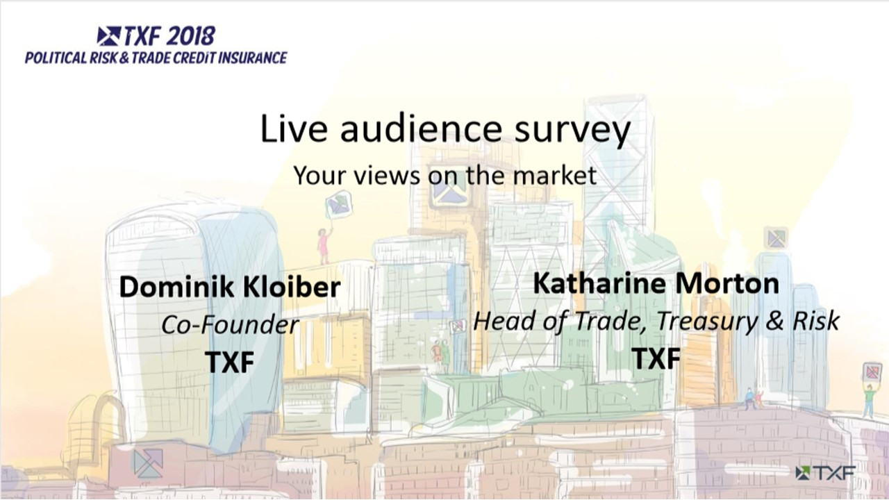 Live Audience Survey: Your Views on the Market